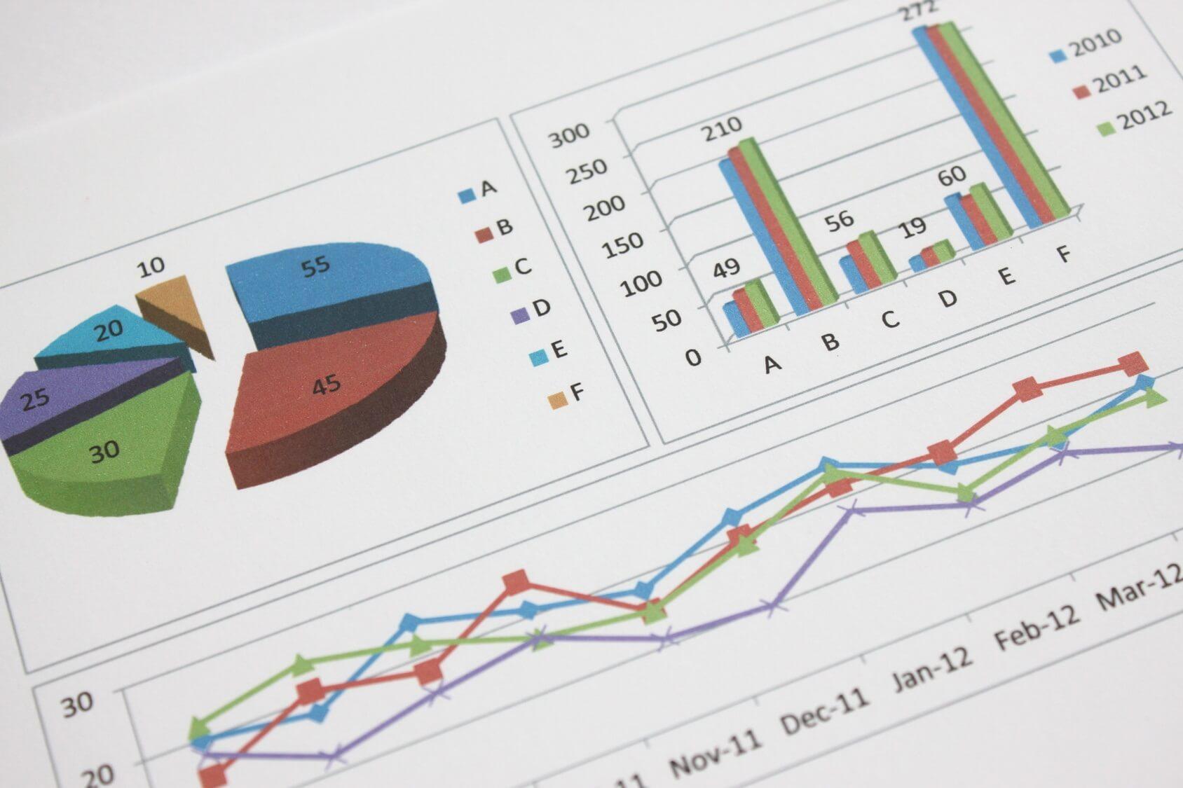 finanzbuchhaltung_statistik_graphen